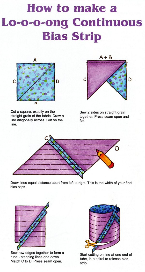 Making your own bias binding for embroidery and sewing ...